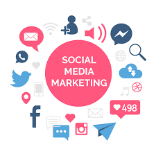 Social Media Marketing Services in Lahore